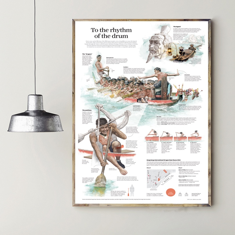 Dragon Boat Rhythm Infographic Full Art Silk Poster Decorative Picture for Living Room image