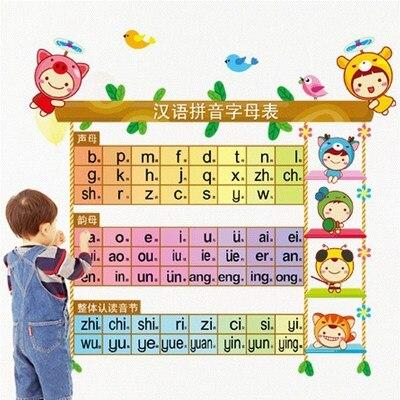 Детские размеры Ростомер рост ребенка измерения высота линейка настенная бумага Милая мультяшная Наклейка на стену - Цвет: G