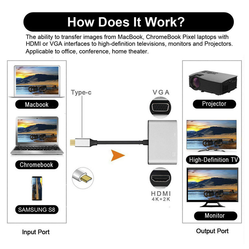 "Image 4 - ""TYPE C to HDMI+VGA Gray HDMI Converter for Notebook-in Type-C Adapter from Consumer Electronics"