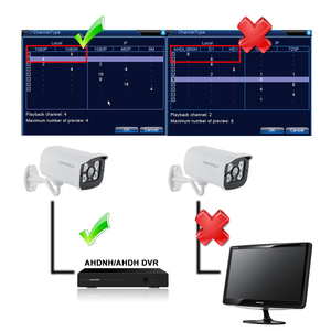 Image 5 - AHD Analogen High Definition Überwachungskamera 2500TVL AHDM 3.0MP 720 P/1080 P AHD Cctv kamera Sicherheit Indoor/Outdoor