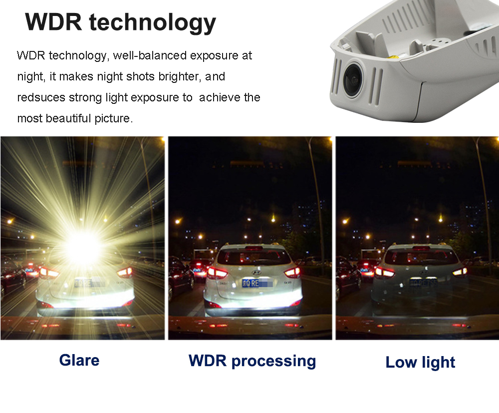 Built-in WDR wide dynamic technology1