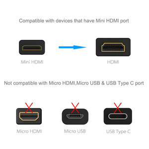 Image 3 - High Speed Mini HDMI to HDMI Cable 1m 2m 3m Male to Male 1.4V 1080P for Tablet Camcorder MP4 Mini HDMI cable