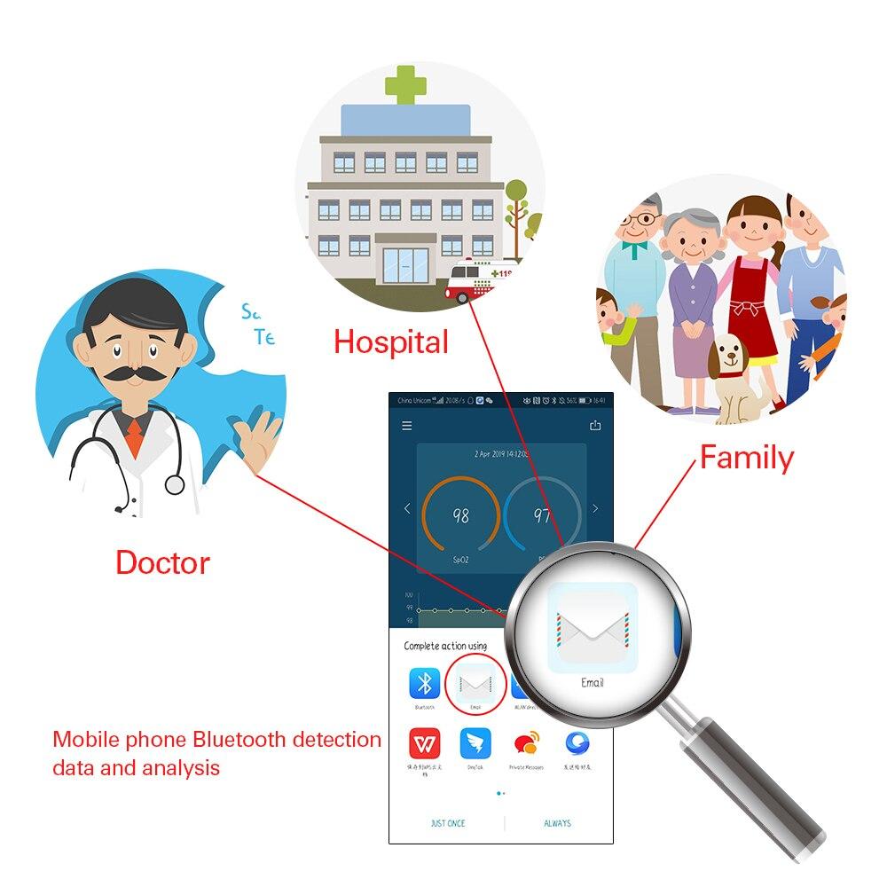 Yonker медицинский ручной пульсоксиметр с кончиком пальца, кислородный пульсометр, монитор пульса для взрослых, новорожденных, новорожденных,... - 6