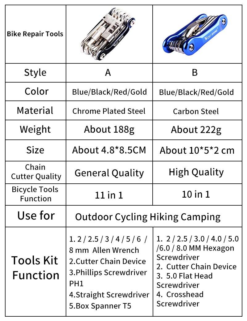 Bicycle 10in1 Repair Tool Kit