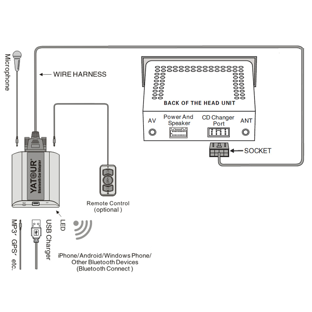 Vauxhall Speakers Wiring Diagram Reinvent Your Crutchfield Speaker Zafira Radio Rh Aiandco Co 4 Ohm