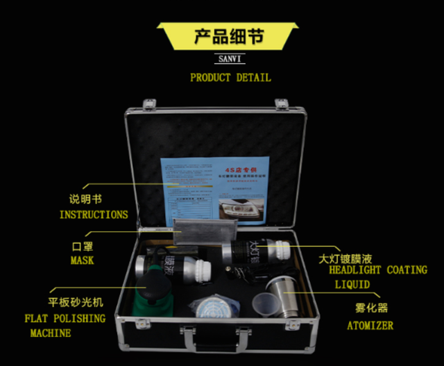 SANVI Car Headlight Retrofit Tool Box, Car-styling, Car-styling Modification Modifying, Conversion Kit Car Retrofit Tool