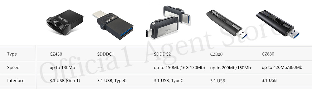 3-1-Sandisk-usb flash pendrive pen drive usb 3.0 memory stick flash disk micro sd card memory card microsd tf cards U3 U1 C10 4K A1 A2 V30 cf card 4GB 8GB 16GB 32GB 64GB 128GB 200GB 256GB 400GB