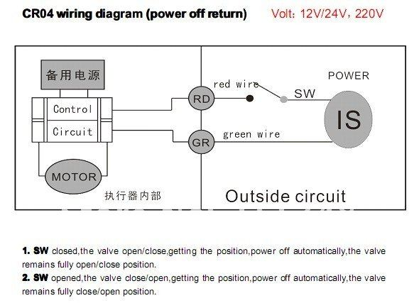 house using electric valve DC AC9 24V Brass 1 CR03 CR04 wiring for fan coil heating limitorque wiring diagram diagram wiring diagrams for diy car  at gsmx.co