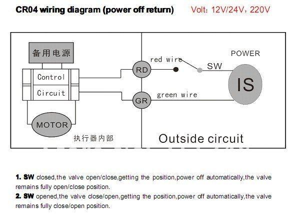 Limitorque qx wiring diagrams limitorque wirning diagrams limitorque l120 40 wiring diagrams Limitorque Parts List limitorque l120-20 wiring diagram