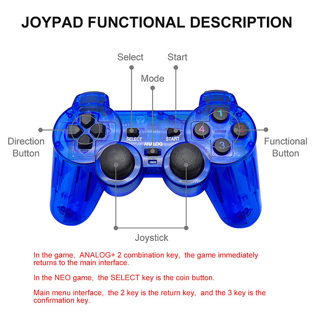 HD Video Game Console 64 Bit Retro Game Player with Built-in 1000 Classic Games gamepad