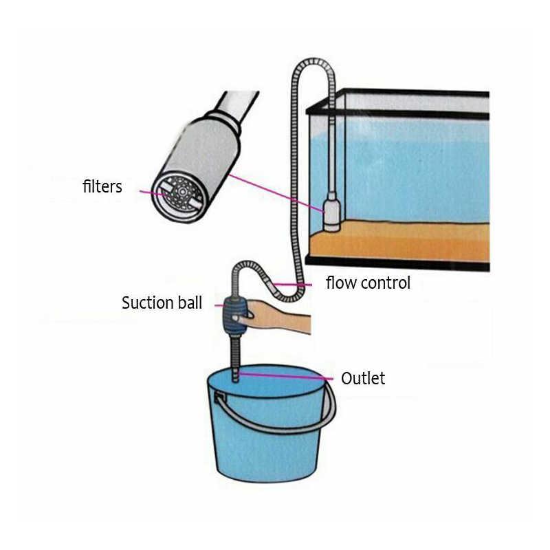Siphon Kies Saug Rohr Filter Aquarium Aquarium Vakuum Wasser Ändern Austausch Reiniger Siphon Einfache Praktische