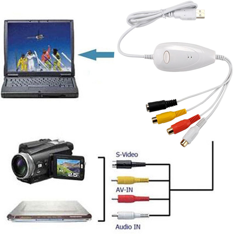 Original Ezcap 1568 USB Video Capture, Capture Analog Video From VHS,V8,Hi8,Camcorder,DSLR Camera Windows 7 8 10 & MAC OS,win10