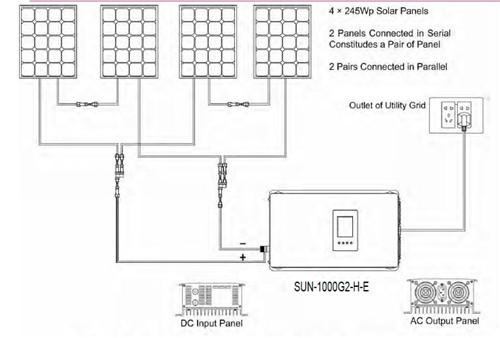 HTB1HcZUNFXXXXXFXpXXq6xXFXXXP - 2000W on Grid Solar Inverter for Solar Panels Battery Connected PV System Sun-2000G2 DC45-90V AC 190V-260V Converter WI-FI