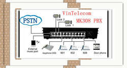 Centralini Telefonici PBX / PABX MK308 phone system / centralini PABX 308/MK -2014 NEW