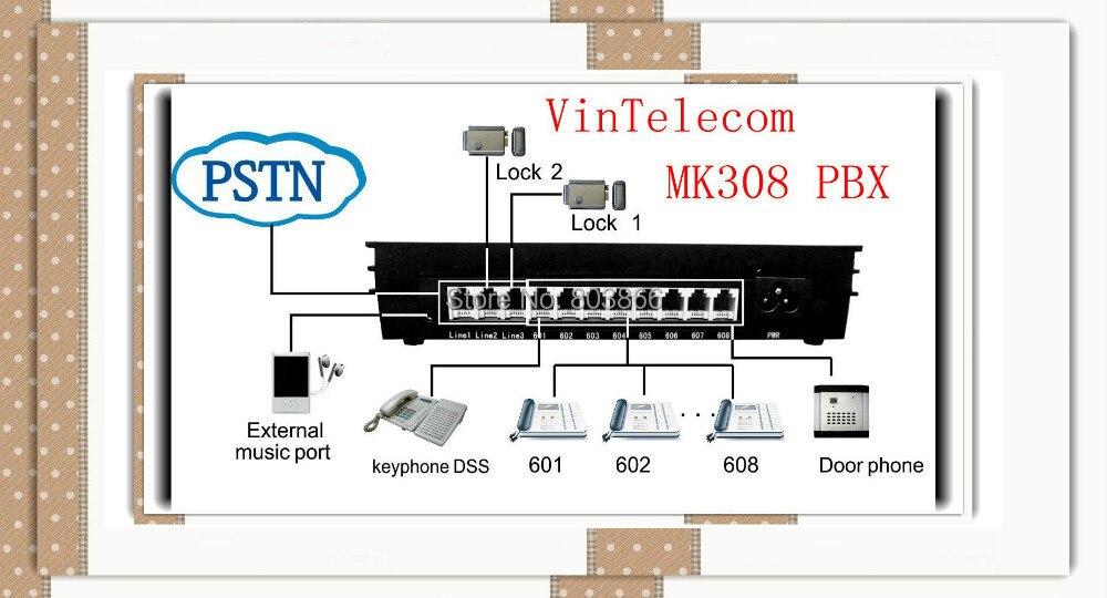 Centralini Telefonici PBX/PABX MK308 téléphone système/centralini PABX 308/MK-2014 NOUVEAU