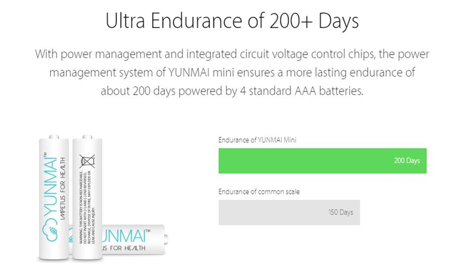 RU Lager] Xiaomi YUNMAI Mini 1501 Smart Waage Bluetooth 4 APP ...