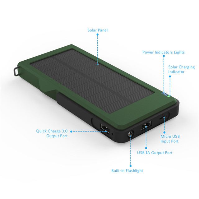 YFW QC3.0 Quick Solar Charger External Power Battery 10000mAh Dual USB Solar Fast Poverbank for iPhone Huawei Xiaomi Mobile