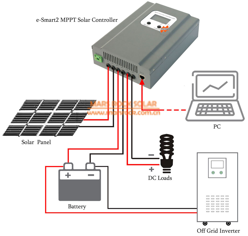 Buy New Coming Max Dc100v Pv Input 40a Mppt Charge Controller Circuit Diagram Solar For System 12v 24v 36 48v Auto Sensing With Rs232 Communication From Reliable Suppliers On