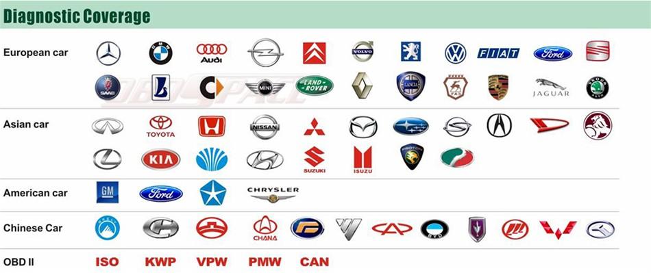 autoboss car list