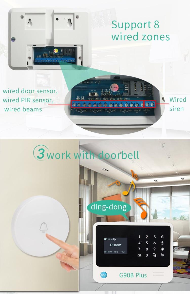 HTB1He kB3KTBuNkSne1q6yJoXXak - Free shipping from Russian Spain 3g gsm wifi alarm Android IOS mobile phone control smart home burglar alarm system