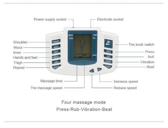 HTB1HefwLVXXXXaqaXXXq6xXFXXXX - New Full Body Muscle Stimulator & Relax Therapy Massager With 16 Massage Points