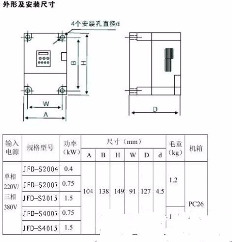 HTB1Hf6LOVXXXXcfapXXq6xXFXXX8 - Frequency Converter ZW-S2-2T/1T 1.5KW VFD Frequency Inverter single phase Input 220v  3-phase output motor with control line