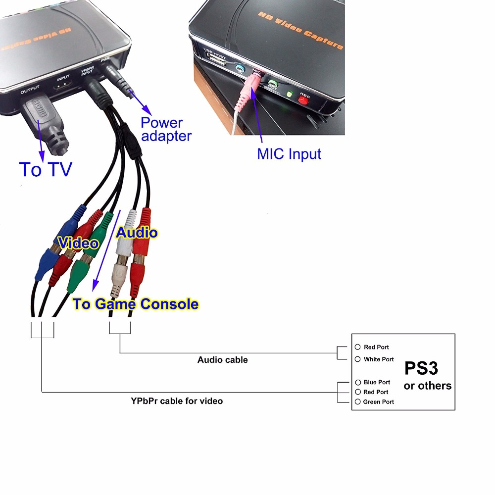 VOXLINK HD Game Capture Card HD Video Capture 1080P HDMI/YPBPR Video Recorder for Xbox 360 Xbox One/ PS3 PS4,Support Mic in