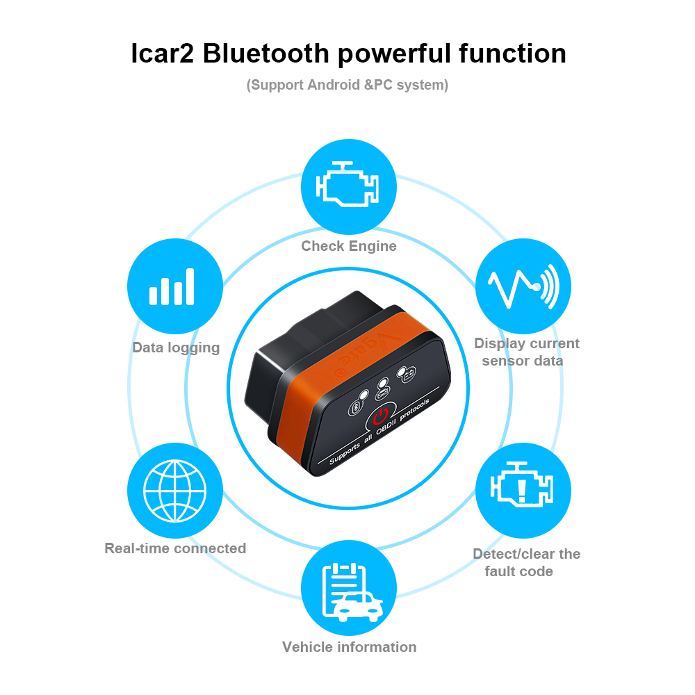 Vgate iCar2 ELM327 obd2 Bluetooth Wifi Scanner icar 2 Auto Diagnostic Scanner for android PC IOS code reader