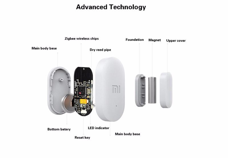 Xiaomi Sensor inteligente de puerta 8