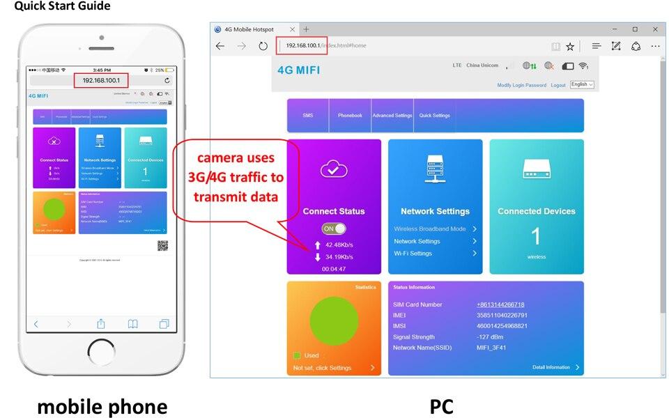 3G 4G SIM card ip camera wifi HD 1080p PTZ wireless IP camera two way audio  p2p onvif home security motion detection alarm