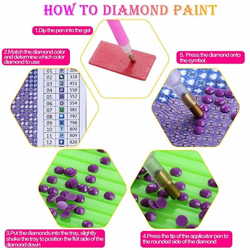 FineTime Diy 5D Diamond Painting Cartoon Series Beauty Beast Children Room Decoration Diamond Embroidery Creative Home Decor in Diamond Painting Cross Stitch from Home Garden