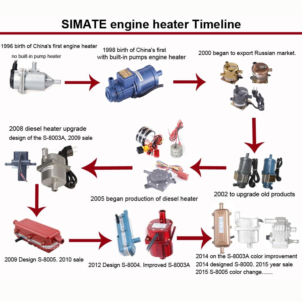 Calentador de estacionamiento para camiones diesel Calentador del - Electrónica del Automóvil - foto 5