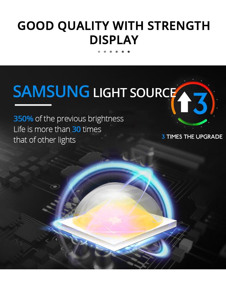 Universal Motorcycle Headlight LED 12W 18W 24W DC 9-85V LED Headlight Motorbike 8 12 16LEDs Samsung Chip Work LED Headlights  (3)