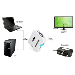 Image 2 - Mini Vga Naar Hdmi Converter Video Audio VGA2HDMI HDMI2VGA AV2HDMI HDMI2AV 1080P Adapter Connector Voor Pc Laptop Naar Hdtv