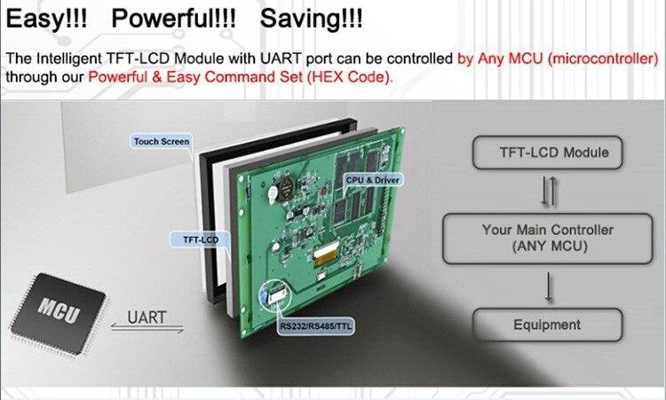 Contrôleur d'affichage à faible consommation d'énergie LCD de 10.4 pouces avec carte d'entraînement