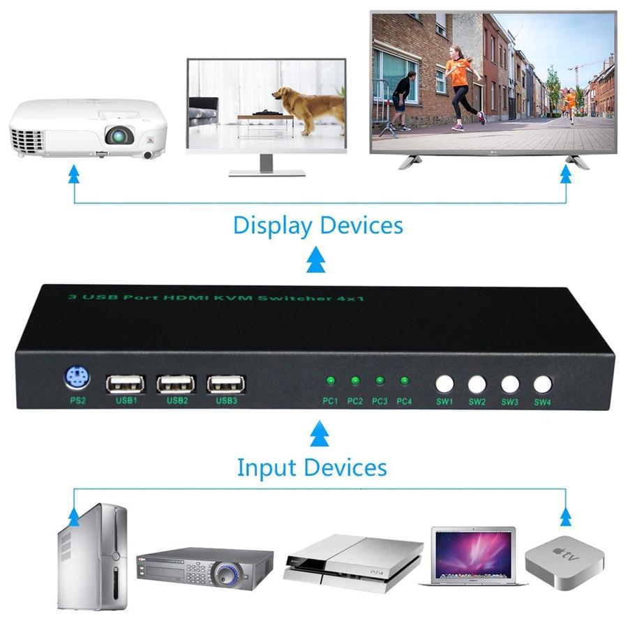 Proav 2 Port 4 Usb Hdmi Kvm Switch 4k Way
