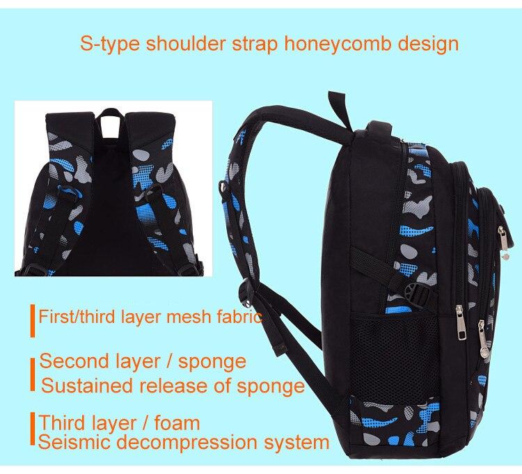 1-3-6 grau ortopédico mochila escola crianças sacos