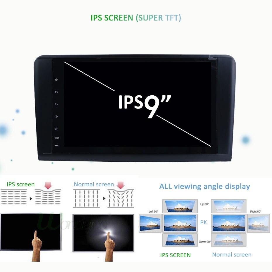 IPS屏幕