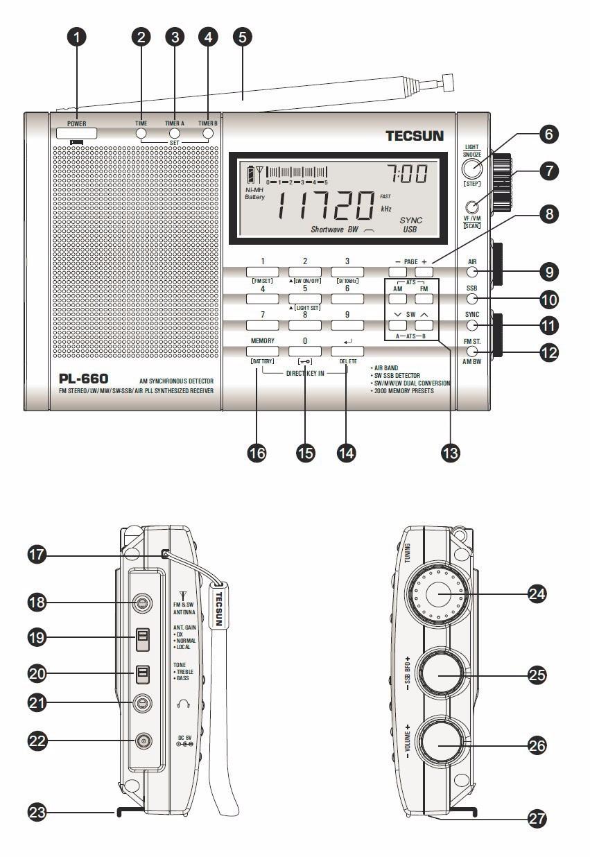 PL660 tecsun ssb radio