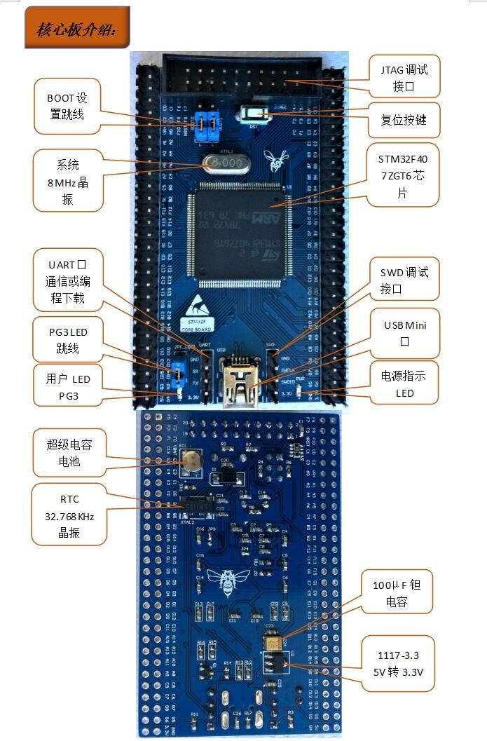 STM32F407 основной плате минимальная Системы STM32F407ZGT6 развития мини Совета Науки