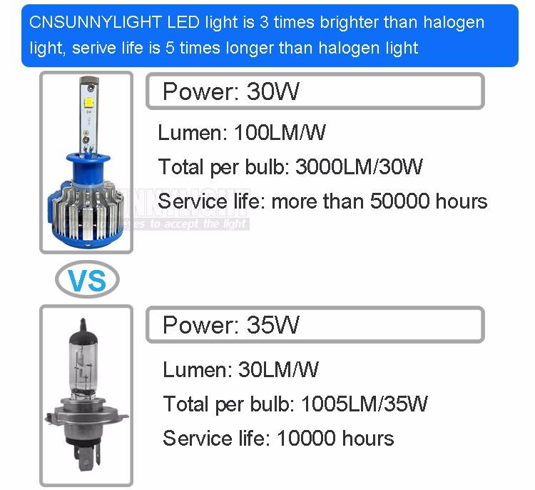 60W H1 Led CREE 6000LM Car Headlight Conversion Kit Driving Lamp Bulb Car External Lights H1 Fog Head Light Carro Levou Farol (4)