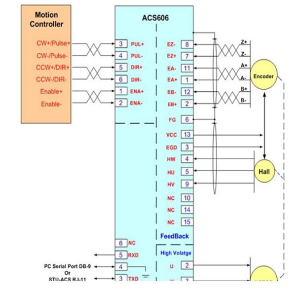 BLM57050-1000+ACS606-Connection