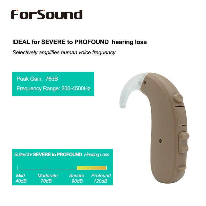 Super Power Digital BTE Hearing Aid Like Siemens FUN P FUN SP Hearing Aid 3 Programs