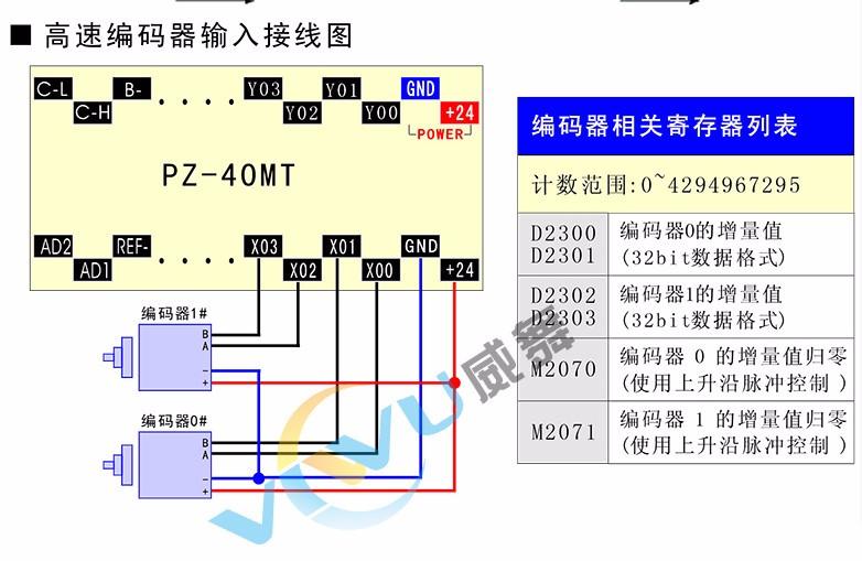 PLC6_