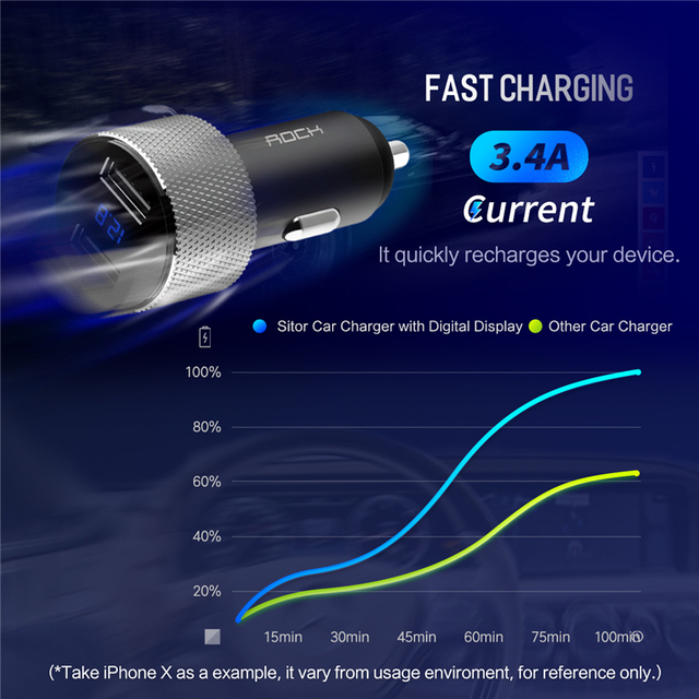 ROCK 5V 3.4A Metal Dual USB Car Charger Digital Display For iPhone X 8 XS MAX 7 Xiaomi Samsung Fast Charging Voltage Monitoring