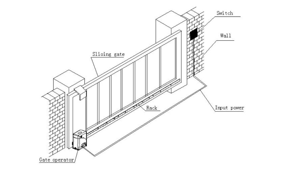 Ac 110240v 600kg Automatic Sliding Gate Door Patio Opener Operator