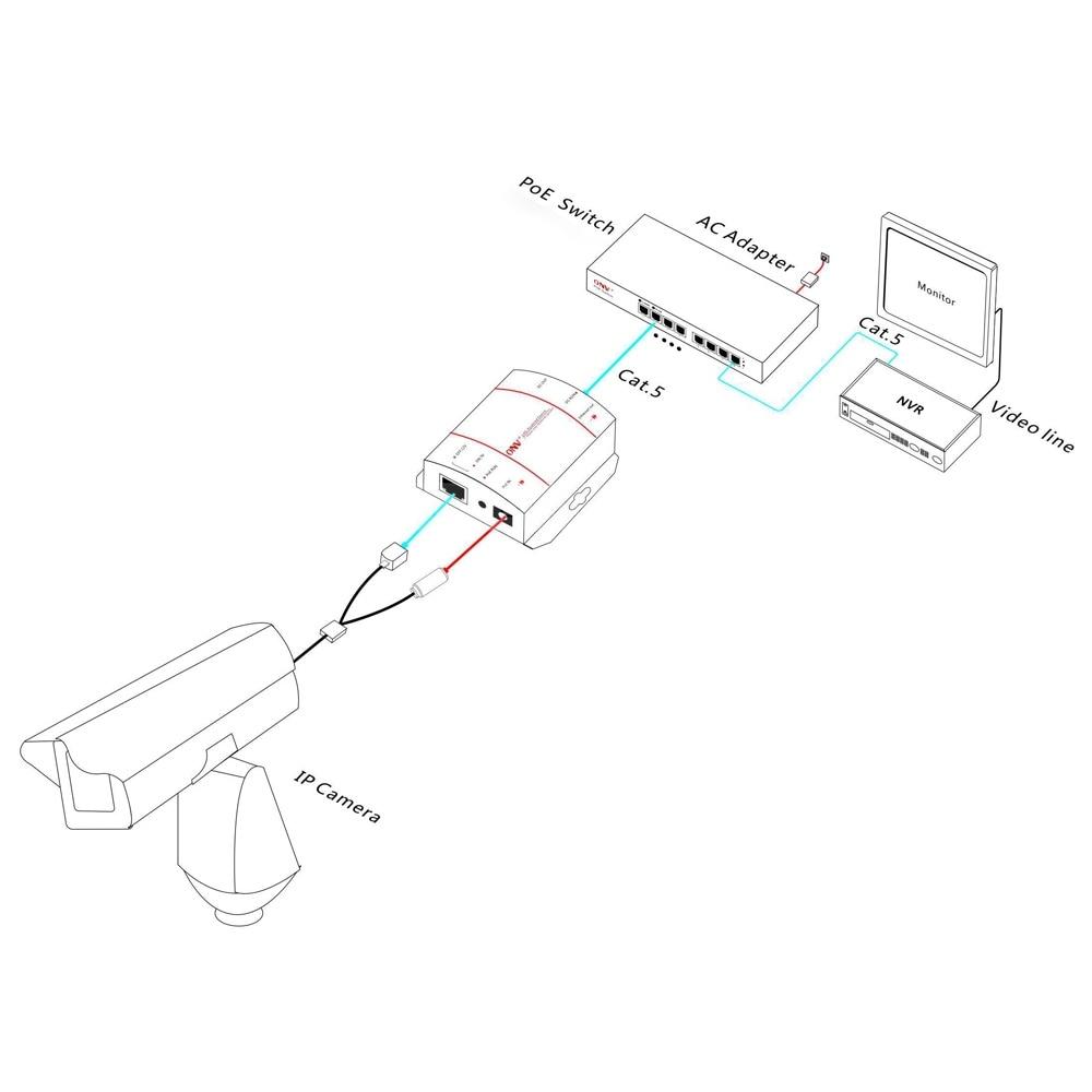 medium resolution of poe injector splitter over ethernet adapter dc 5v 12v output 1000 poe adapter wiring diagram likewise