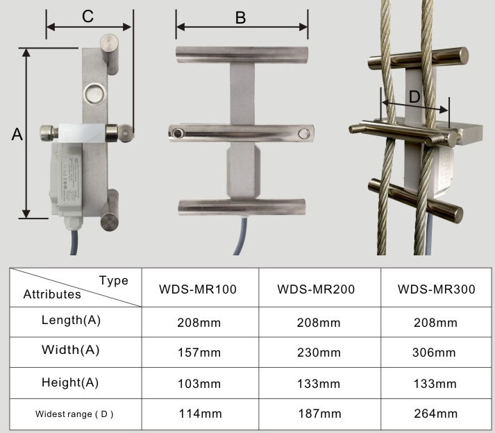 Excellent Wire Rope Measurement Gallery - Electrical Circuit ...