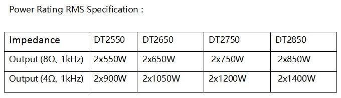 DT2550