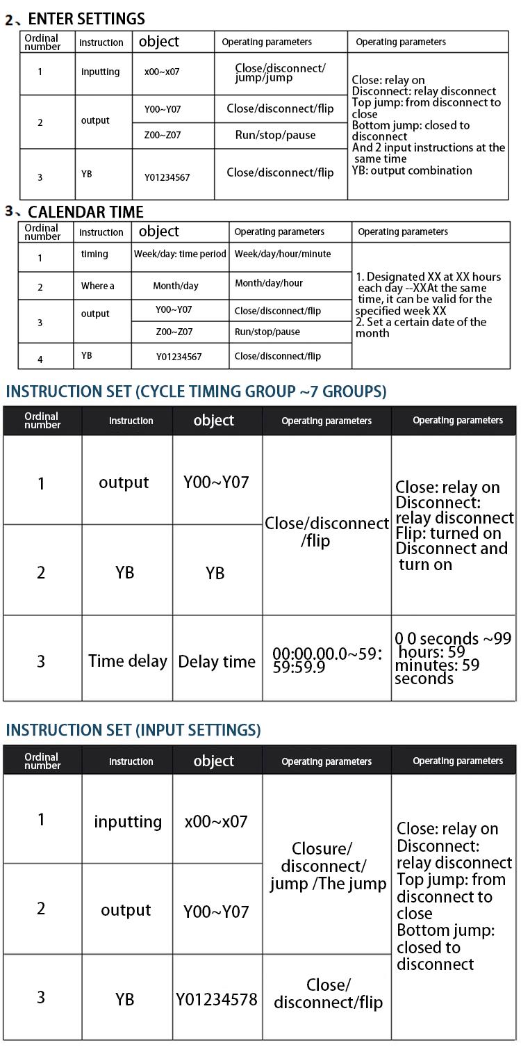 Máquina do tempo programável PLC simples 8 fora de 8 saída de relé